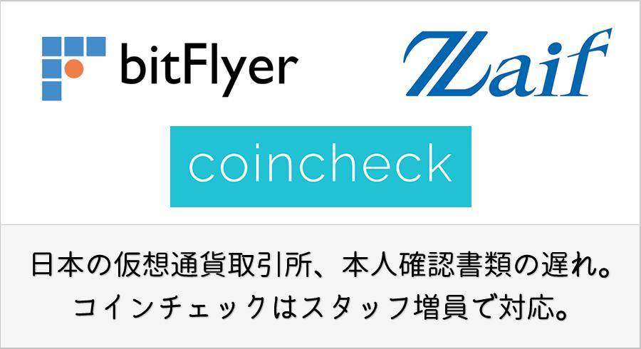 日本の仮想通貨取引所、本人確認書類の遅れ。コインチェックはスタッフ増員で対応。
